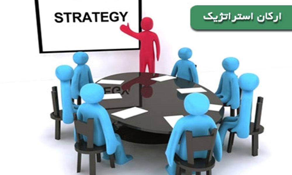 مکاتب اصلی شکل گیری استراتژی