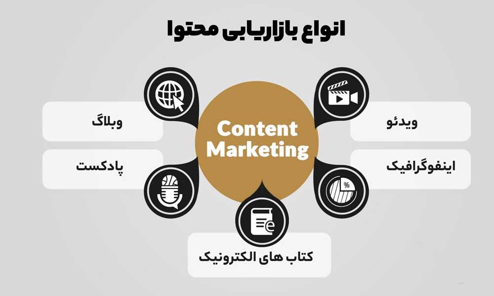 انواع بازاریابی مستقیم1